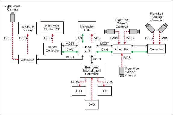 电路 电路图 电子 原理图 574_381