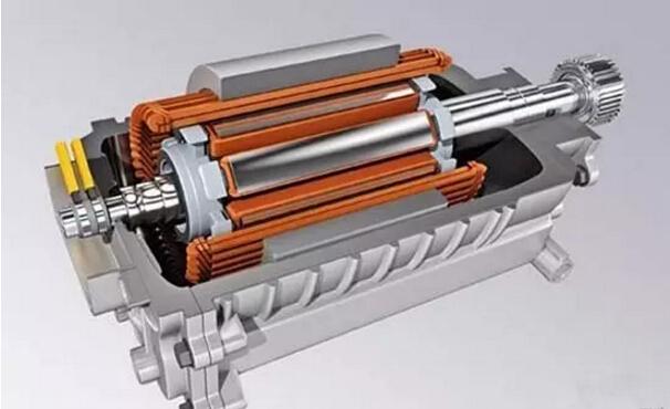 一、电机及控制器的原理 电机及控制器的原理见图1。电机驱动汽车前行,而电机控制器驱动电机工作。电机控制器由逆变器和控制器两部分组成。逆变器接收电池输送过来的直流电电能,逆变成三相交流电给汽车电机提供电源。控制器接受电机转速等信号反馈到仪表,当发生制动或者加速行为时,控制器控制变频器频率的升降,从而达到加速或者减速的目的。  图1 电机及控制器的原理 二、电机控制驱动系统分类 电动汽车的负载是随机变化的,具体表现为,车辆行驶方向有前行和倒退,有加速和减速。电机控制驱动系统的基本功能是控制电机的工作,确保汽车
